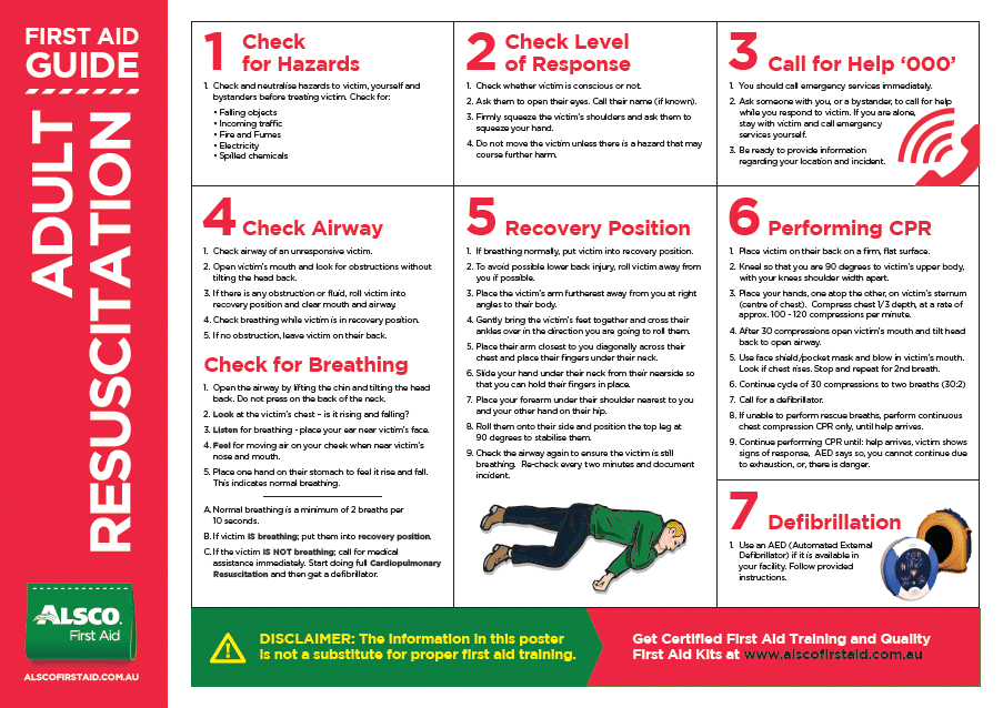 photograph about Printable First Aid Guides known as 1st Guidance Poster Down load Absolutely free Business office Materials Alsco