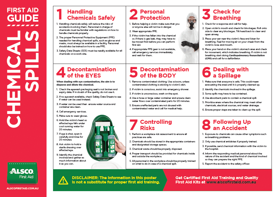 graphic regarding Printable Pocket First Aid Guide identified as Very first-Help-Lead-Chemical-Spills - Alsco Initial Help