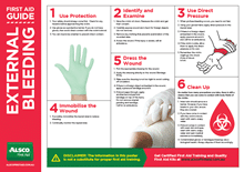 First Aid Guide for External Bleeding