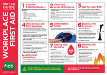 image relating to Printable First Aid Guides called Initial Help Poster Obtain Totally free Business office Components Alsco